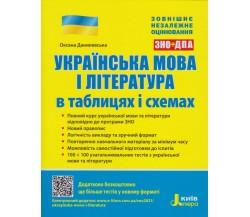 ЗНО українська мова (література) в таблицях і схемах авт. Данилевська вид. Літера