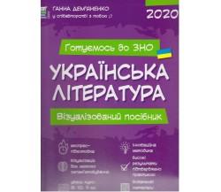 Візуалізований посібник ЗНО 2021 українська література авт. Дем'яненко вид. Основа
