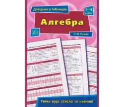 Алгебра 7-11 клас довідник у таблицях (підготовка до ЗНО) авт. Роганін вид. УЛА