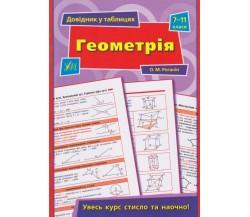 Геометрія 7-11 клас довідник у таблицях (підготовка до ЗНО) авт. Роганін вид. УЛА
