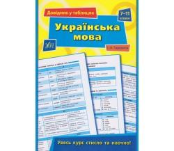 Українська мова 7-11 клас довідник у таблицях (підготовка до ЗНО) авт. Таровита вид. УЛА