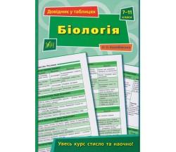 Біологія 7-11 клас довідник у таблицях (підготовка до ЗНО) авт. Конобевська вид. УЛА