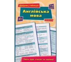 Англійська мова 7-11 клас довідник у таблицях (підготовка до ЗНО) авт. Чіміріс вид. УЛА