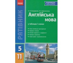 Англійська мова 5-11 клас у визначеннях, таблицях і схемах (спасатель 2.0) авт. Бондаренко вид. Ранок