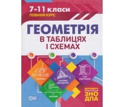 Геометрія 7-11 клас в таблицях і схемах (підготовка до ЗНО та ДПА) авт. Роганін вид. Торсінг