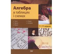 Алгебра 7-11 клас в таблицях і схемах (підготовка до ЗНО та ДПА) авт. Роганін вид. Торсінг