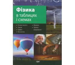 Фізика 7-11 клас в таблицях і схемах (підготовка до ЗНО та ДПА) авт. Дудінова вид. Торсінг