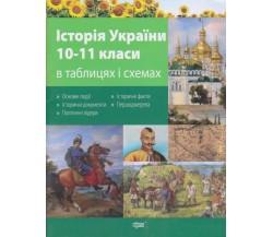 Історія України 10-11 клас в таблицях і схемах (підготовка до ЗНО) авт. Губіна вид. Торсінг